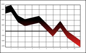 Chinese Stock Market Crash